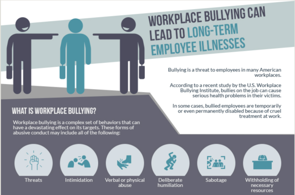 Workplace-bullying-infograph-