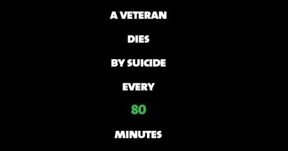 Source: Department of Veteran Affairs