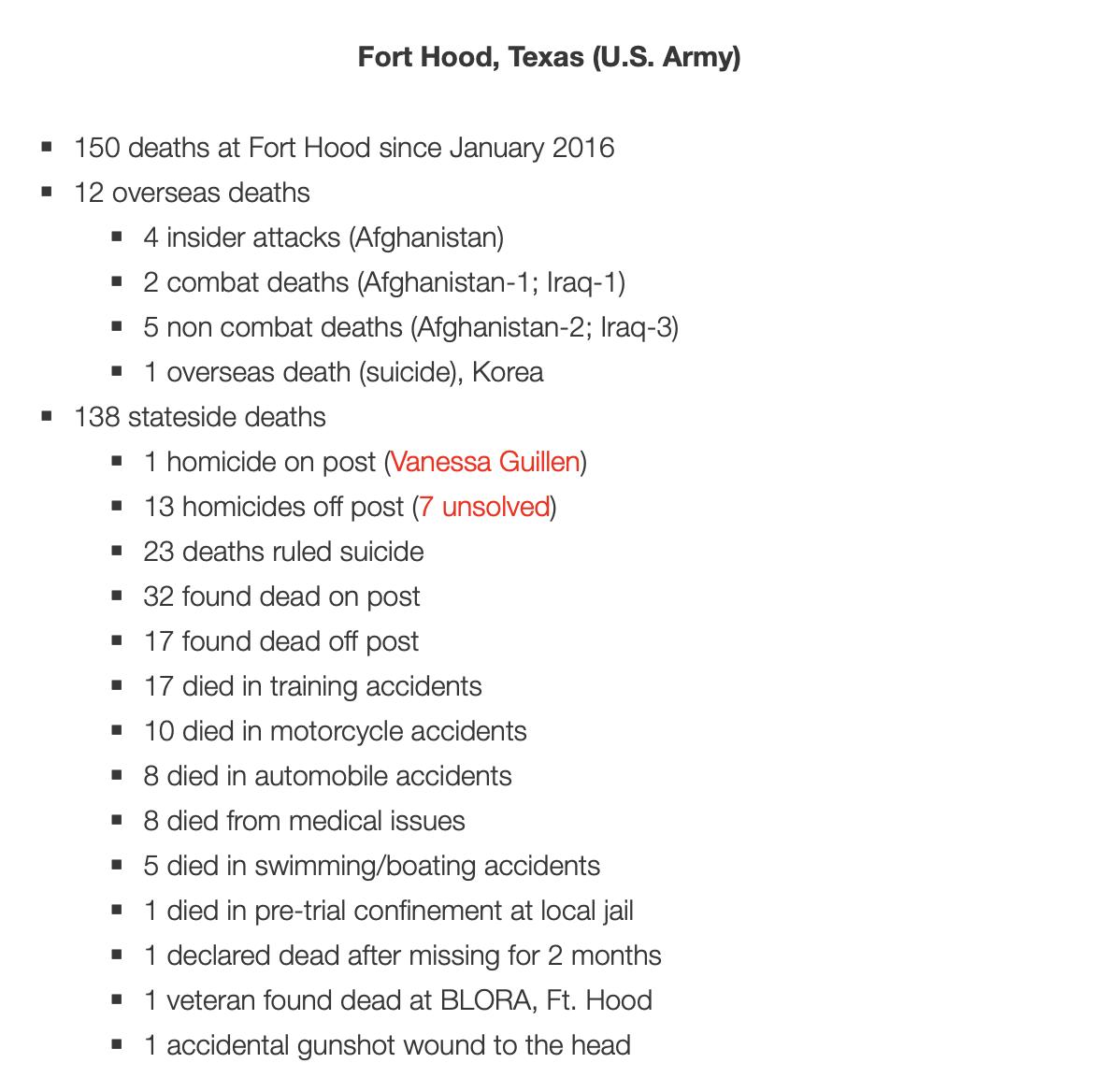 Fort Hood Stats